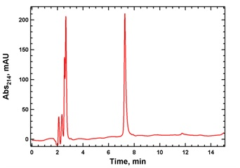 HPLC - Ube2L3 protein (His tag) (ab127411)