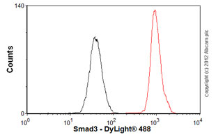 Flow Cytometry-Anti-Smad3 antibody [EP568Y](ab40854)