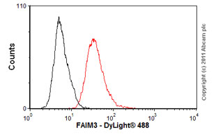 Flow Cytometry - Anti-FAIM3 antibody (ab56487)