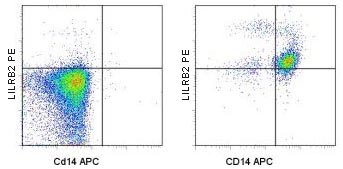 Flow Cytometry - LILRB2 antibody [42D1] (Phycoerythrin) (ab95820)