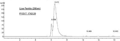 HPLC - Natural Human Ferritin protein (ab96514)