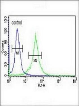 Flow Cytometry - Anti-Dermcidin antibody - C-terminal (ab175519)