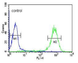 Flow Cytometry - Anti-DLK2 antibody - C-terminal (ab176003)
