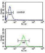 Flow Cytometry - Anti-EXOC5 antibody - C-terminal (ab176009)
