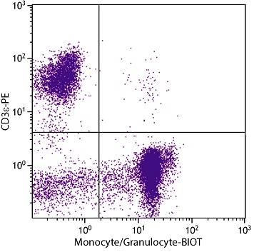 Anti-Monocyte + Granulocyte antibody [74-22-15] (Biotin) (ab24832)