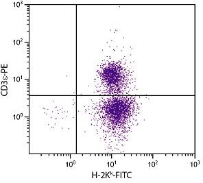 Anti-MHC Class I H2 Kk antibody [36-7-5] (FITC) (ab25030)